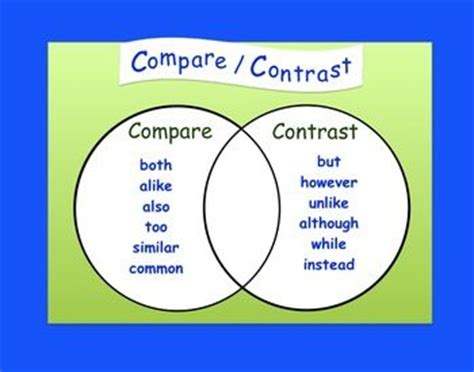 100 Compare and Contrast Essay Topics Exciting Ideas for