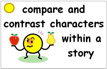 Compare and Contrast Essay Topics on IT CustomWritings